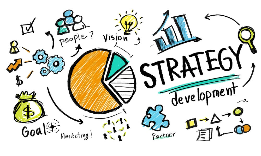 Marketing strategic Alexandru Trandafiridis