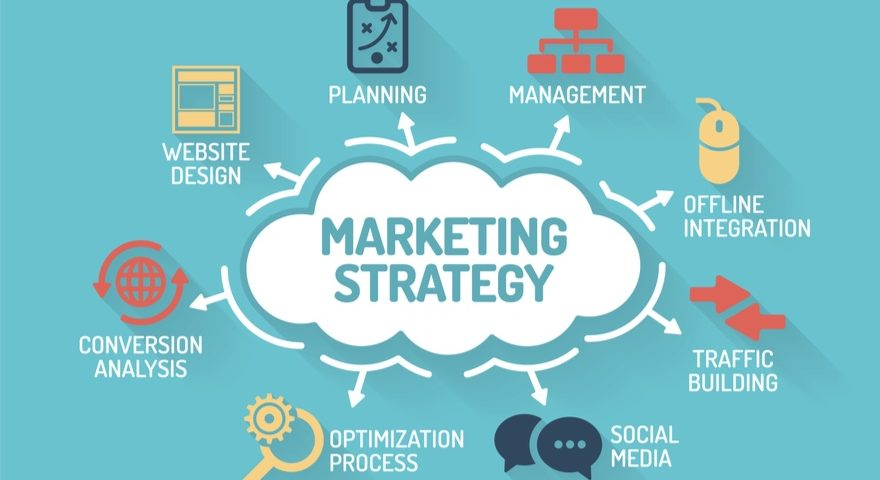 Introducere in marketing online